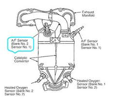 2012 vw jetta fuse box location wiring diagram for car engine volkswagen cc engine diagram furthermore for 2006 vw jetta the fuse box is located together