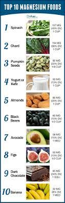 Magnesium Heart Archives Nutrition Breakthroughsnutrition
