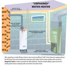 hot water heater vent. Modren Hot Orphaned Water Heater W Text With Hot Heater Vent T