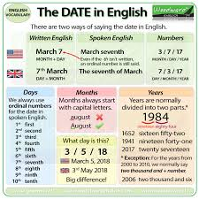 How To Say The Date In English Woodward English