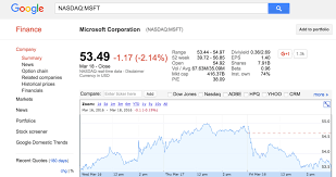 Google Stock Quote New Google Stock Quote Awesome Google Finance Adds Realtime Stock Quotes