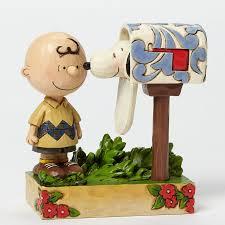 Charlie Brown Snoopy Mailbox Jim Shore