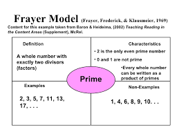 Dale Frayer Tools For Teaching Academic Vocabulary