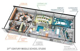Middle School Design Sherman Carter Barnhart Are Your Classrooms Architectural