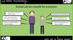 paper research start about bullying introduction