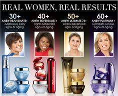 Avon Skin Care Chart 48 Best Avon Skincare Images Avon Skin Care