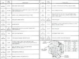 1999 jeep cherokee fuse box location basic guide wiring diagram \u2022 99 jeep grand cherokee fuse box diagram at 99 Jeep Grand Cherokee Fuse Box