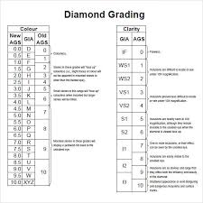 Diamond Grading Chart Free 5 Sample Diamond Charts In Pdf Word