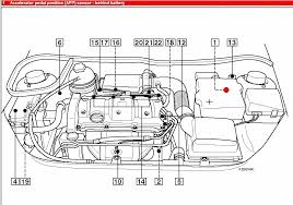 variable sd electric motor wiring diagram variable automotive variable sd electric motor wiring diagram 2012 11 25 214238 peugeot 206 engine bay 1 6