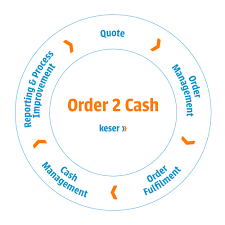 Order 2 Cash Keser Interim Recruitment