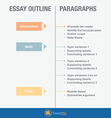 Analytical Essay Topics Analytical Essay Outline Essay Writing Expository Essay