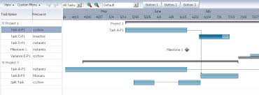 Web Based Gantt Chart Using Gantt Chart Components