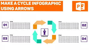 what are some examples of great powerpoint presentation design  easily make a cycle infographic using arrows in powerpoint