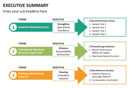 Executive Summary What Is An Executive Summary In Simple Words