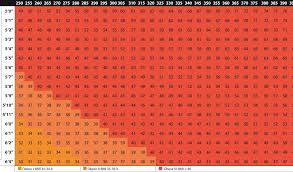 Nhs Bmi Chart For Adults Nhs Bmi Chart Easybusinessfinance Net