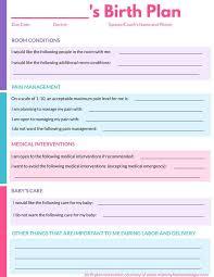 What Is Birth Plan When To Write Birth Plan Under Fontanacountryinn Com