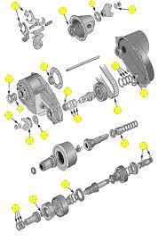 Jeep Transfer Case Identification Chart Np 219 Transfer Case Crown Automotive Sales Co