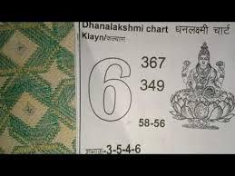Topics Matching Kalyan V I P Fix Dhanlaxmi Chart Free Date