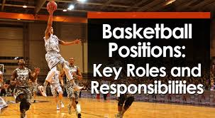 Basketball Positions Key Roles And Responsibilities Explained