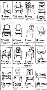 chair upholstery tips how much fabric do you need for reupholstering