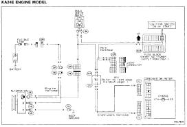 wiring diagram 95 nissan pickup wiring diagram mega