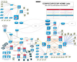 Network Diagram Network Diagrams Highly Rated By It Pros Page 4 Techrepublic
