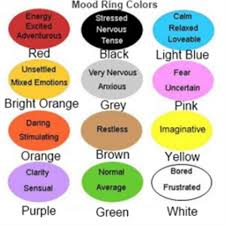Mood Ring Color Chart!