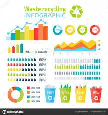 Vector Graphs And Charts Recycling Charts And Graphs Waste Recycling Infographics