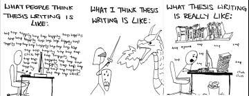 How To Write A Dissertations 5 Tips For Writing A Dissertation Or Thesis Brainscape Blog