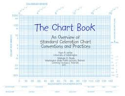Celeration Chart The Chart Book