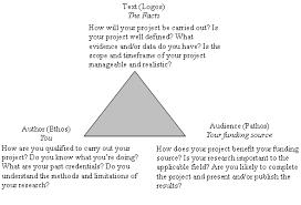 esl dissertation writing service for university popular argumentative essay introduction