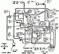 cadillac 4 5 engine wiring diagram wiring diagram services \u2022 1999 Cadillac DeVille Coolant Reservoir at 1999 Cadillac Deville Wiring Harness Engine