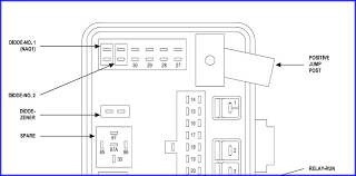 2001 chrysler voyager fuse box diagram image details 2001 chrysler town and country fuse diagram