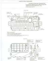 1991 honda civic fuse box layout honda how to wiring diagrams honda civic fuse box diagram 1997 at 97 Civic Fuse Box