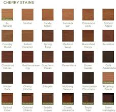 shades of wood furniture. Shades Of Wood Furniture. Natural Furniture, Especially Domestic Cherry, Is A Truly Furniture H