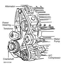 similiar 2000 buick lesabre water pump location keywords buick lesabre engine diagram on 2001 buick lesabre water pump diagram