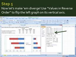 How To Make A Diverging Stacked Bar Chart In Excel