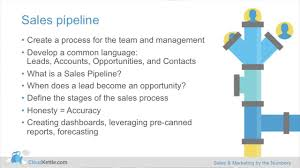 Manage Sales Pipeline How To Manage Sales Pipeline With Crm