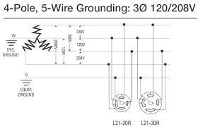 208v pump wiring diagram wiring diagrams best wiring diagram for 120 208 240 motor wiring diagram library portable generator wiring 208v pump wiring diagram