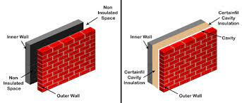 cavity wall its purpose advantages