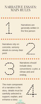 Tips On Writing A Narrative Essay Narrative Essay Topics And Best Idea List Essay Example