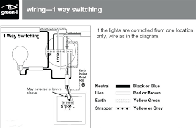 39 recent kwikee electric step wiring diagram slavuta rd kwikee electric step wiring diagram kwikee electric step wiring diagram unique 36 lovely kwikee installation wiring of 39 recent kwikee electric