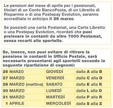 Pensioni di aprile, da oggi l'accredito e i turni per i contanti - La Guida  - La Guida