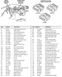 jeep grand cherokee pcm wiring diagram  1998 jeep cherokee pcm wiring diagram jodebal com on 2002 jeep grand cherokee pcm wiring diagram