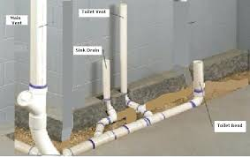 how to install a shower in basement without drain