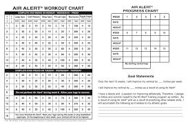 Air Alert Workout Chart Air Alert Progress Chart
