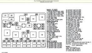 2006 chevy trailblazer fuse box diagram best electrical circuit 2003 chevrolet trailblazer fuse box diagram 2000 chevy tahoe fuse box diagram wiring diagram schematics rh ksefanzone com 2006 chevy trailblazer wiring diagram 2003 chevy trailblazer fuse box diagram