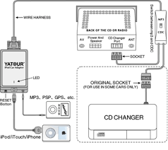 ipod touch data cable wire diagram ipod automotive wiring diagrams description ipod 3 ipod touch data cable wire diagram