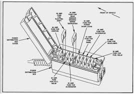 94 ford ranger fuse box diagram pleasant 94 ford e350 van fuse box 94 ford ranger fuse box diagram awesome 1989 ford ranger need fuse panel diagram for 89