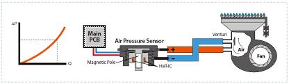navien venting chart tankless water heaters navien tankless